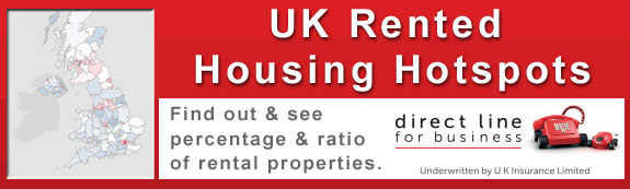UK Rented Housing Hotspots